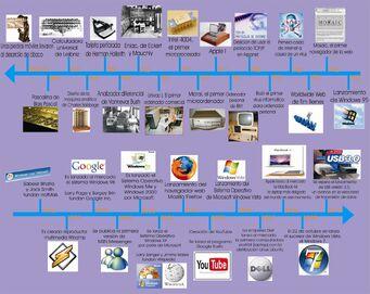Linea del tiempo de la informatica.JPG