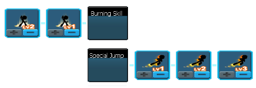 Fighter Pasv2 Skill