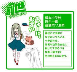 Chara05 Chifuyu Himeki