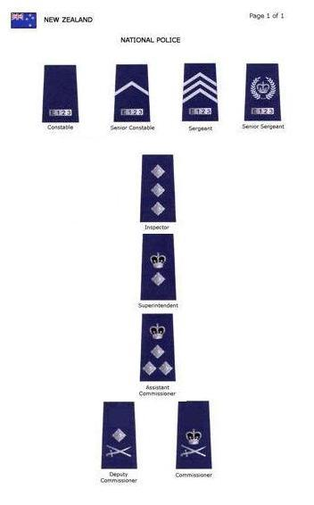 New Zealand Police 2002-Now
