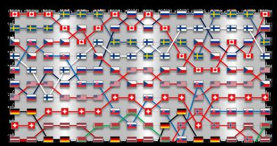 IIHF World Ice Hockey Ranking between 2003 and 2014