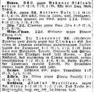 Prager Tagblatt 1-24-33