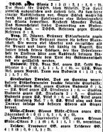 Prager Tagblatt 1-29-29