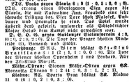 Prager Tagblatt 1-15-29