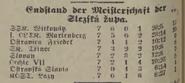 Silesia 35 Table