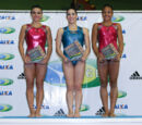 2014 Brazilian National Championships