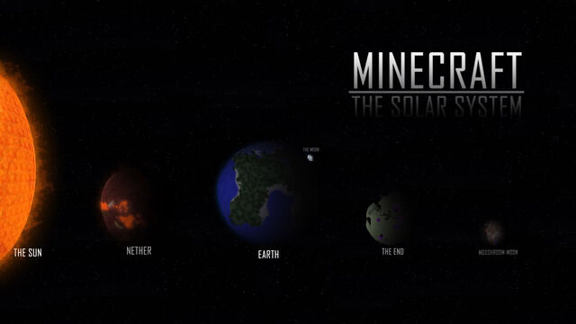 File:Minecraft-solar-system-HD-effect-planet.jpg