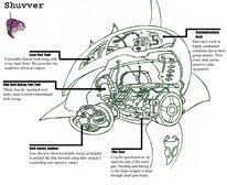 Inside a Shuvver by Half dude-1