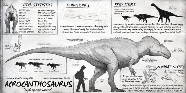 File:Acrocanthosaurus Dossier The Isle.jpg