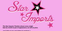 Star Imports (Timeline)