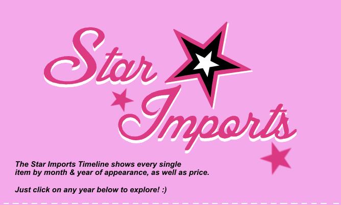 Star Imports Logo Timeline