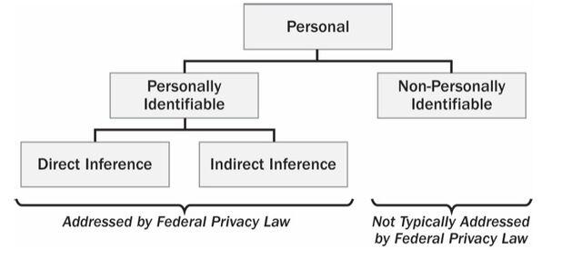 File:Privacy.jpg