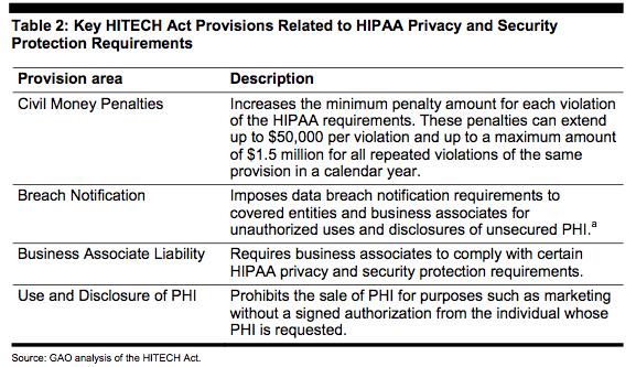 File:Key HITECH.png