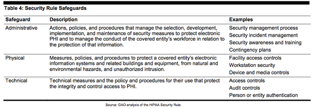 File:Security Rule.png