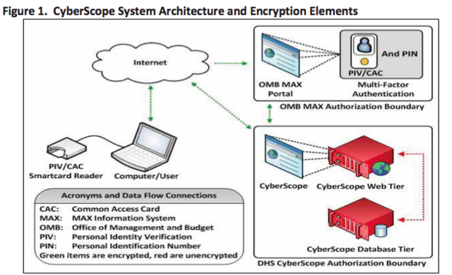 File:CyberScope.png