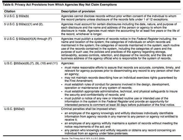File:Exemptions2.jpg