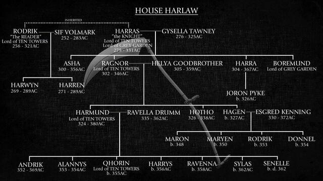 Harlaw