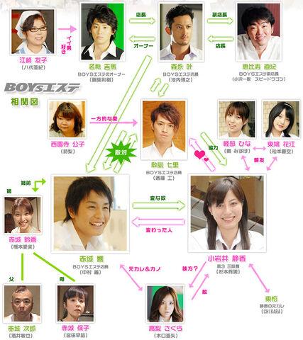 File:Boys Este Chart.jpg