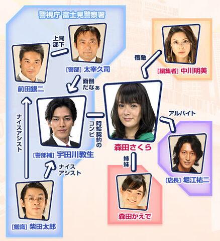 File:KHJyn-chart.jpg