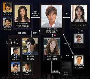 Tsuki-correlation