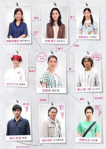 File:Ikimodekinai natsu chart.jpg