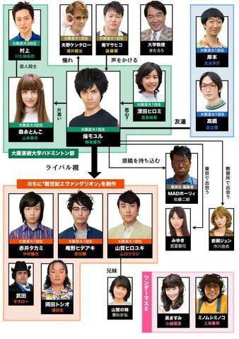 File:Aoihonoo-chart.jpg