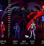 Relative Heights of Saint Seiya series Character copy 2
