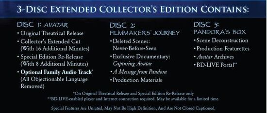 Collectorcontains