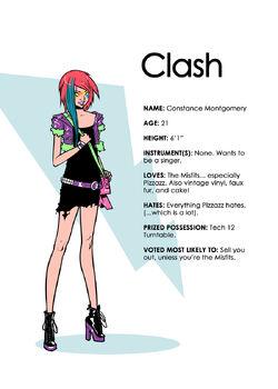 IDW Clash character bio