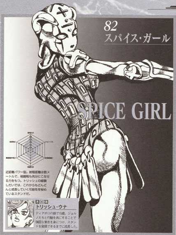 File:Spice Girls.png