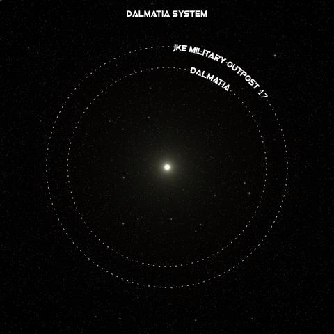 File:Dalmatia System.png