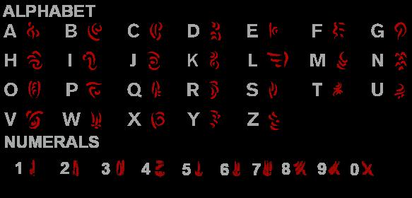 File:Martian-glyphs.png