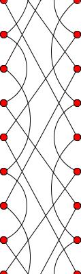 8x646x68x6x4