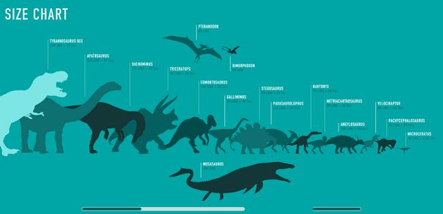 File:Jurassic World Size Chart UK.png