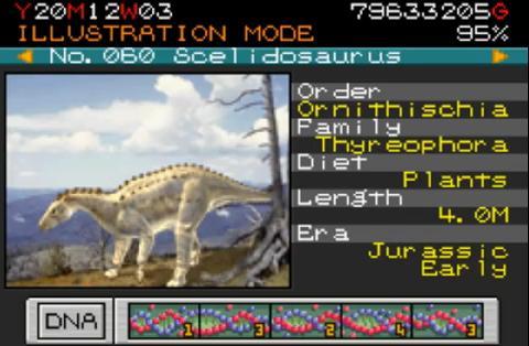 File:ScelidosaurusParkbuild.jpg
