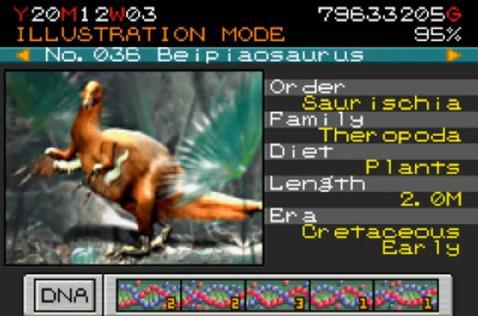 File:BeipiaosaurusParkbuild.jpg