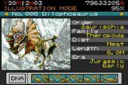 DilophosaurParkBuilder