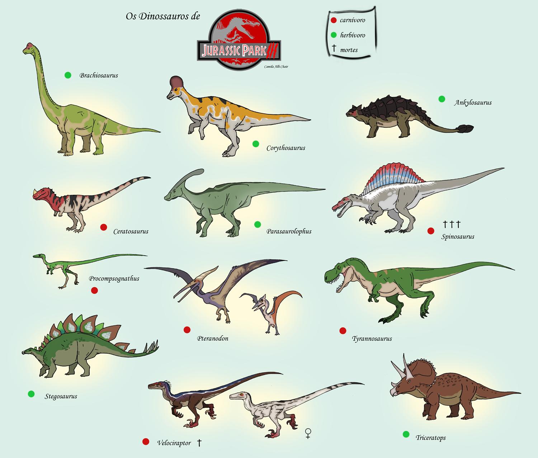 Image jp by iguana teteia jurassic park - Liste dinosaures ...