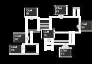 TRTF2 Map
