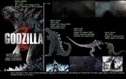 2014Godzillacomparedtopreviousincarnations zpsec80c430