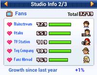 Studio Info 2 - Anime Studio Story
