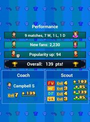 Performance - pocket league story 2