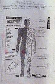 ZO schematic