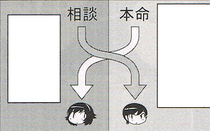 Keima's Switch plan