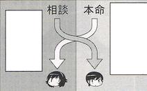 Keima's Switch plan