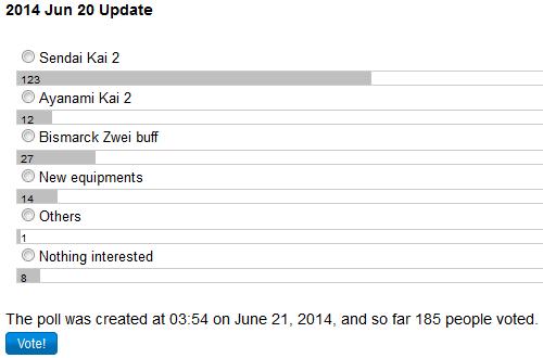 PollResult 2014 Jun 20 Update
