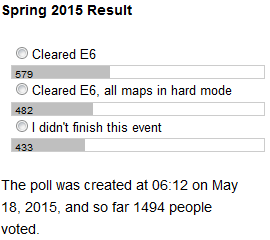 Spring 2015 Result
