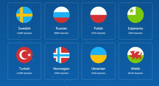 Duolingo languages2