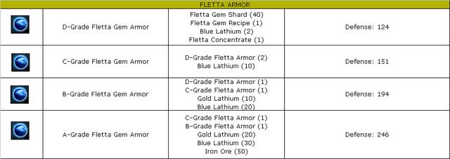 File:Fletta Armor.png