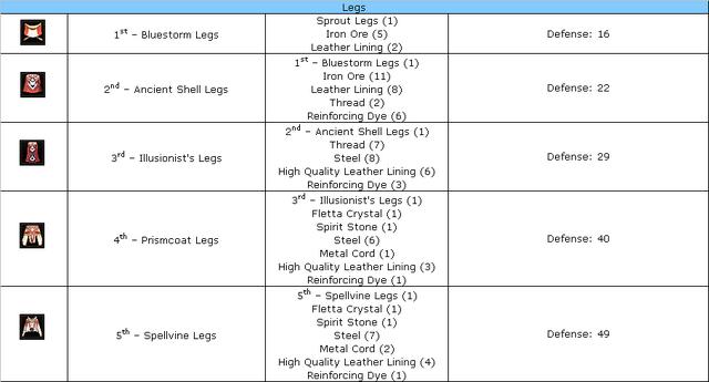 File:Mystic legs.png